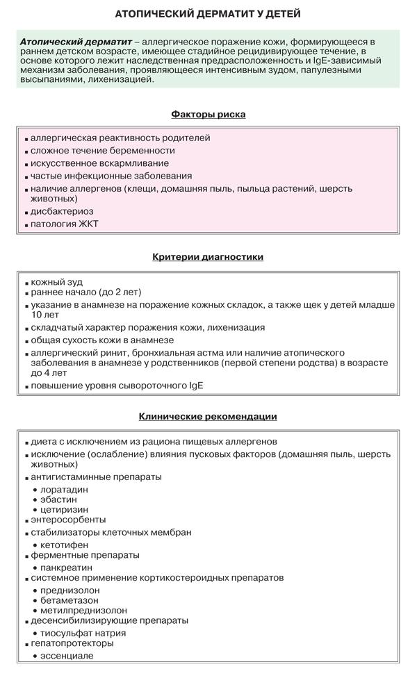 Рецепты для детей с атопическом дерматитом