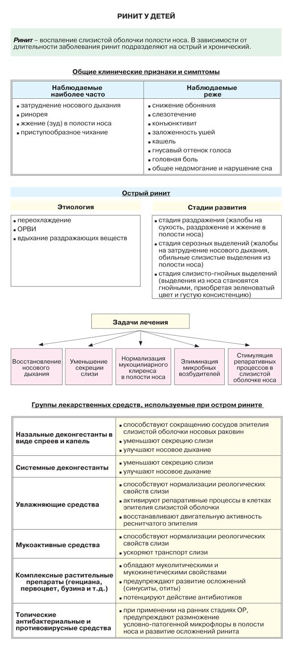 """,""www.vidal.ru"
